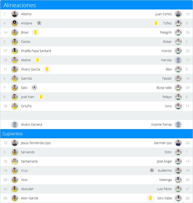 Real Valladolid - Cádiz C.F. Sábado 11 de Junio. 20:30 Cadiz-Elche_zpsd15hcclg