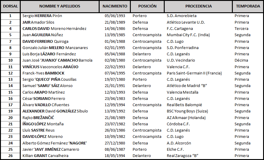 S.D. Huesca - Real Valladolid. Domingo 5 de Marzo. 16:00 Huesca_zpsfecbiuxo