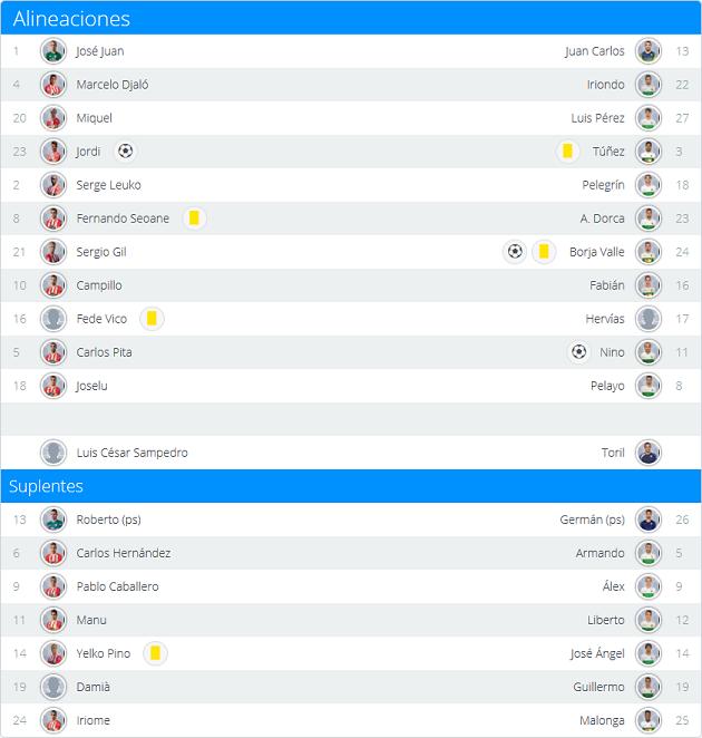 Real Valladolid - C.D. Lugo. Domingo 26 de Febrero. 18:00 Lugo%20%20Elche_zpsdfimcm9h