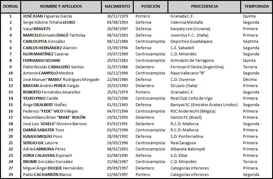 Real Valladolid - C.D. Lugo. Domingo 26 de Febrero. 18:00 Lugo_zpsstbg7wrh