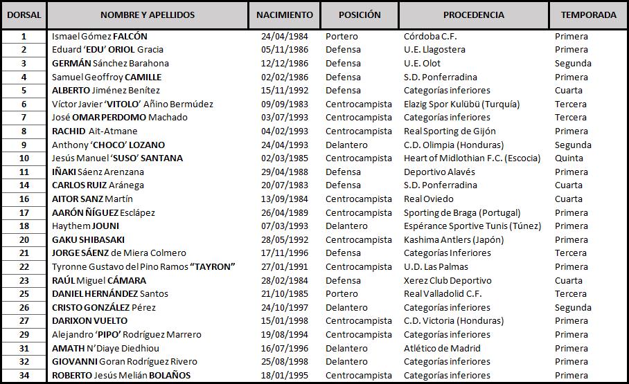 Real Valladolid - C.D. Tenerife. Domingo 12 de Febrero. 16:00 Tenerife_zpstbhntjrk