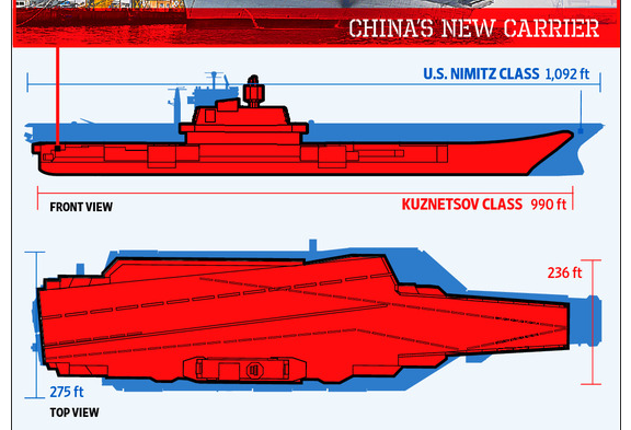 Future russian aircraft carriers. #1 - Page 30 Capture-3