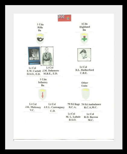 Baor 27CIB Canadian Intelligence Corps &  Public Relations  SeniorAppointments27CB-20001-1-1