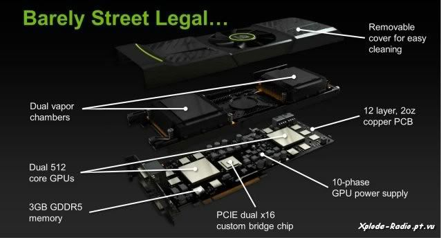 GeForce GTX 590 Key Features Revealed 80a
