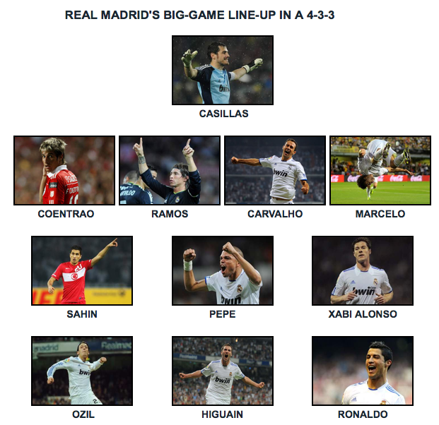 Real Madrid Ideal Formation and Starting XI  - Page 2 Screenshot2011-06-22at51514AM