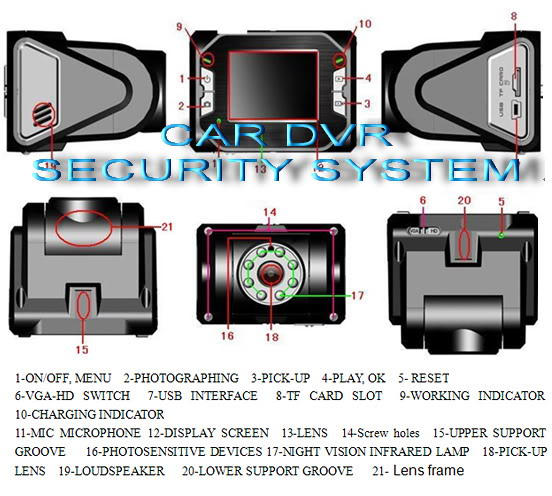 Car DVR Security System 14-1