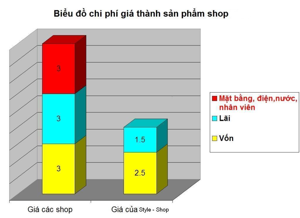 TQ Style Shop : Rayban only 100k , Nobita 50k  2
