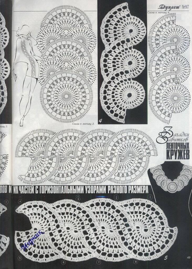 Hỏi về mẫu khăn lạ Chartmaukhanla