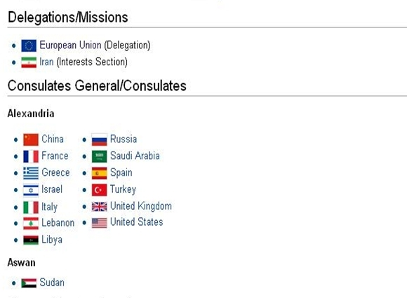 List of diplomatic missions in Egypt Consul