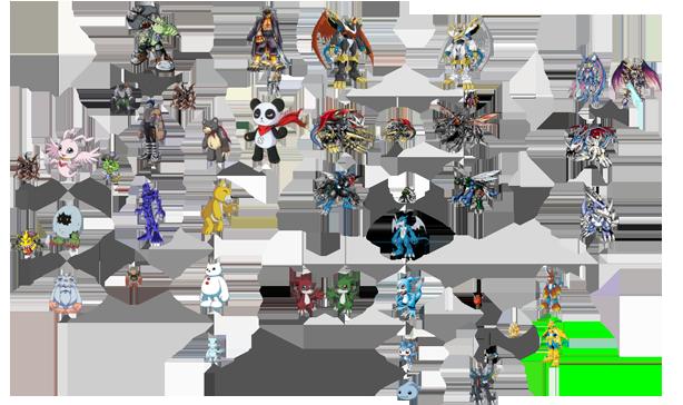 Líneas Evolutivas Chibomon1