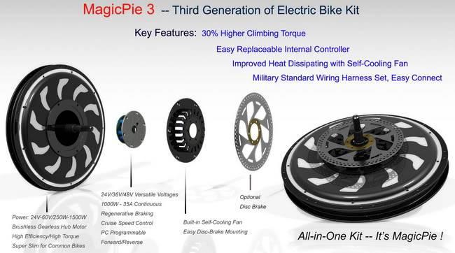 Nuevo motor Magic Pie III MagicPie3GNew