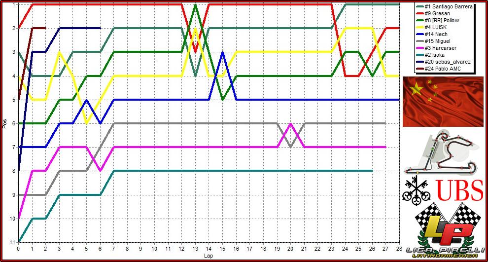 03 - Torneo F1 /China, Shangahi - Página 2 Chi5_zps324f245c