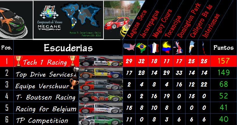 TABLAS FINALES - Campeonato de Verano 2015 Cons_zpsbepnynz1