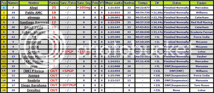 05 - Torneo F1/ España, Montmelo Esp1_zpsf153891b