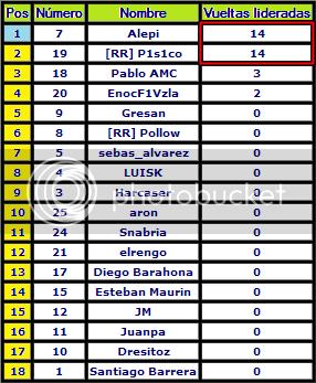 05 - Torneo F1/ España, Montmelo Esp4_zpsf71cc81a