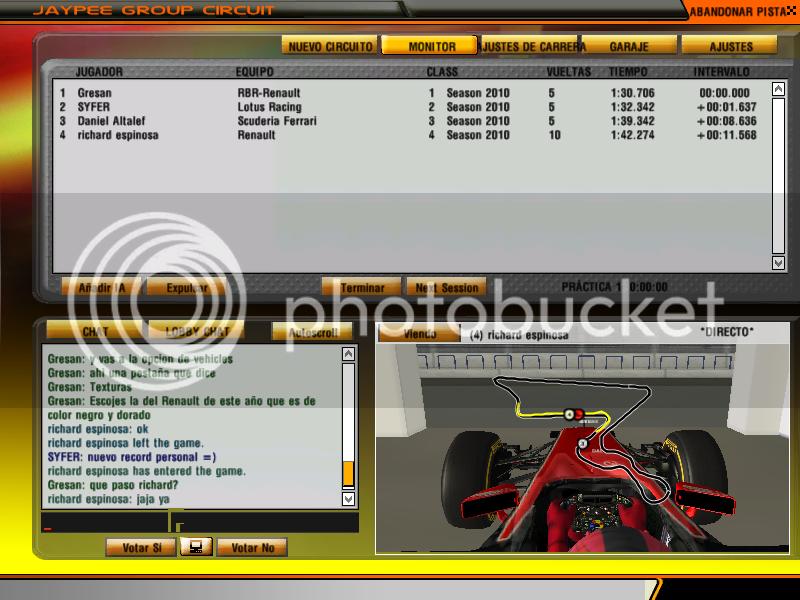 Entrenamientos Libres - Gran Premio De India India