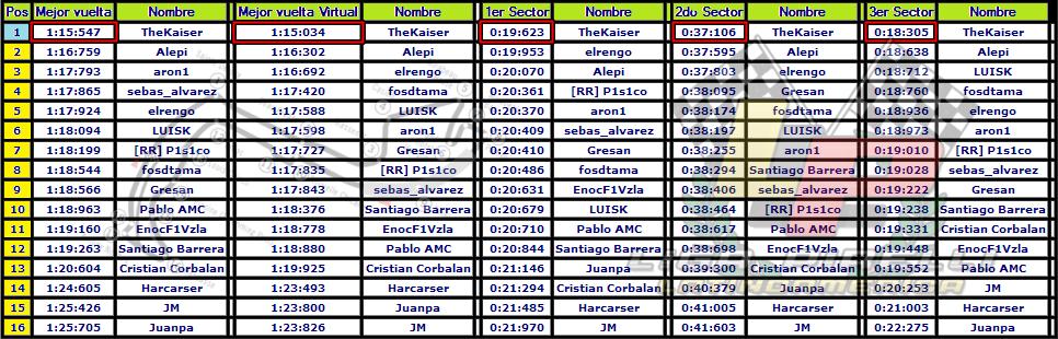 06 - Torneo F1/ Monaco, Monte-Carlo Mon2_zpsbdd198f9