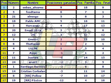 06 - Torneo F1/ Monaco, Monte-Carlo Mon4_zps97a1455b