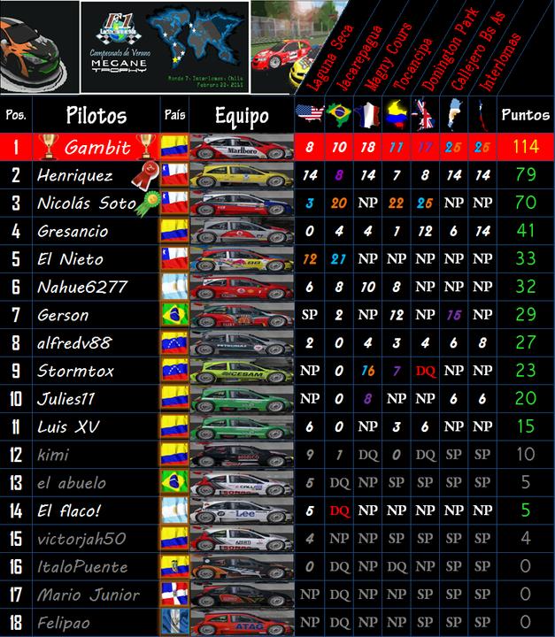 TABLAS FINALES - Campeonato de Verano 2015 Pil_zpsdydr1s3g