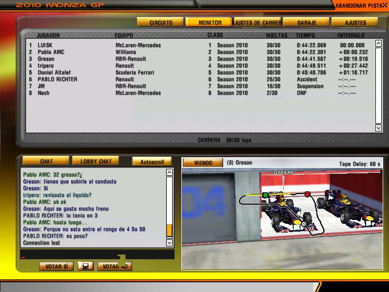 Entrenamientos Libres - Gran Premio De Italia Xddd