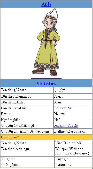 [Character] Apis ScreenHunter_02May031652