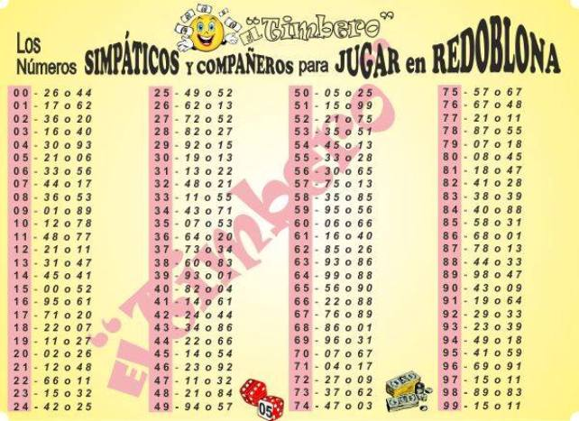 TABLA DE NÚMEROS:LOS SUEÑOS,SIMPÁTICOS,NOMBRES,ETC.ETC.ETC.... - Página 2 1460956_626382494085020_1638602976_n_zps98172672