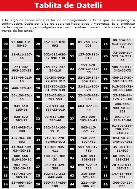 TABLA DE NÚMEROS:LOS SUEÑOS,SIMPÁTICOS,NOMBRES,ETC.ETC.ETC.... - Página 2 TABDAT1_zps6b3fd766