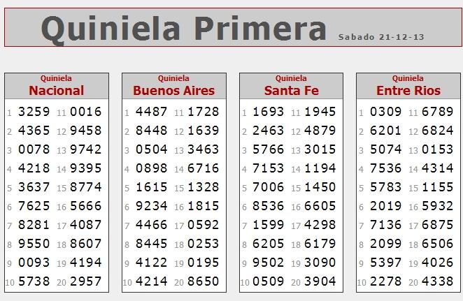 SABADO 21 DE DICIEMBRE DE 2013 - Por favor pasen sus datos, pálpitos y comentarios de quiniela AQUÍ para hacerlo más ágil. Gracias.♣ Primera21-12_zpse820d3cf