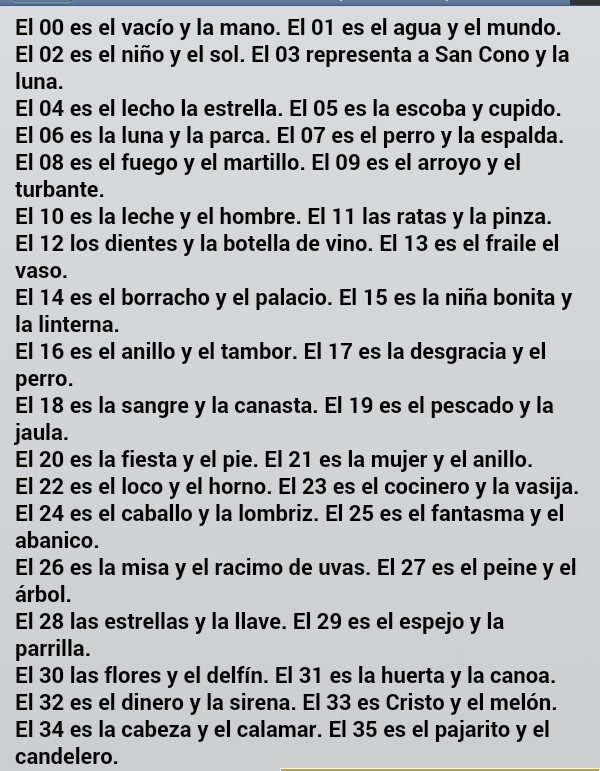 TABLA DE NÚMEROS:LOS SUEÑOS,SIMPÁTICOS,NOMBRES,ETC.ETC.ETC.... 11214211_924252330944843_8652160417138193400_n_zps8dqvb6pc