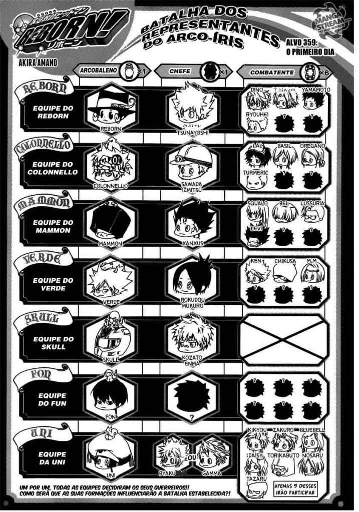 A Verdade Oculta - Página 4 Yuu