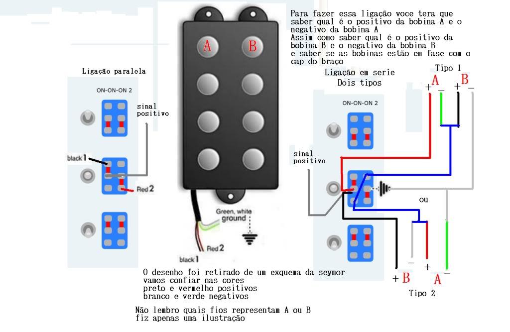 Esquema elétrico Cort GB74 e GB94 Seymor