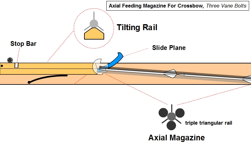 Fast crossbows with magazines AXIALMAGAZINECROSSBOW_zpsbf8c27eb