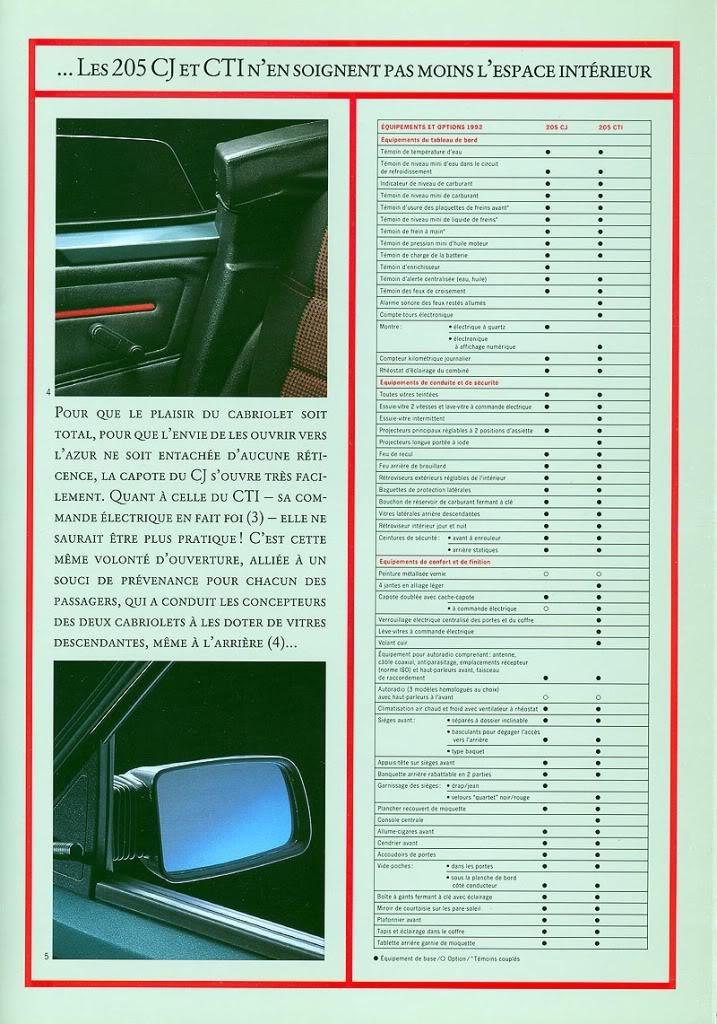 [ FOTOS ] Catálogos del 205 Cabriolet 205cab1992007