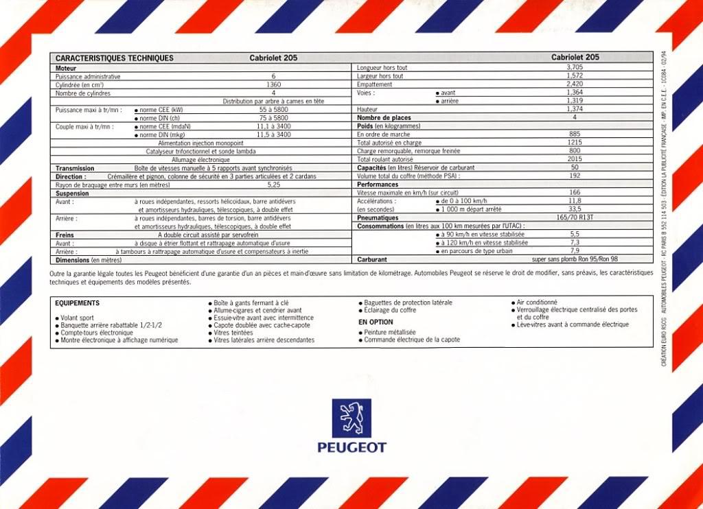 [ FOTOS ] Catálogos del 205 Cabriolet 205cab1994006
