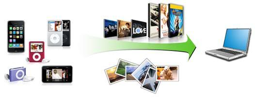 Cucusoft.iPad.iPhone.iPod.to.Computer.Transfer.v7.5.9+Keygen IPad_iPhone_iPod_to_Computer_Transfer_v7590