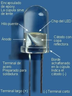 costo y forma de hacer luces led Led