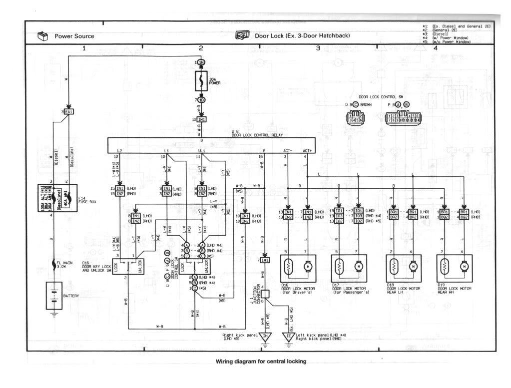 Toyota Yaris Central Locking Wiring Diagram Great Design Of 93 Corolla Switch Solved Electrical 1993 Pickup