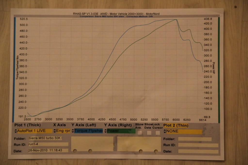 Gissa efekten i 50,000:- bilen ! = 436.8hk & 520,5nm på drivhjulen - Sida 4 IMG_1939