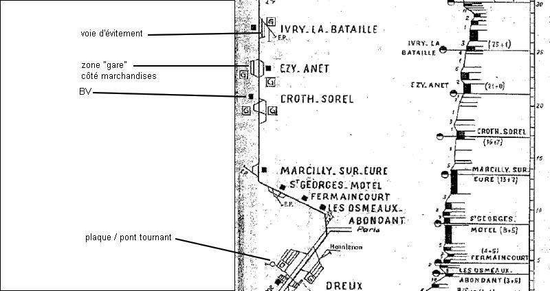 Sur l'ancienne ligne ROUEN/ORLEANS Notice2