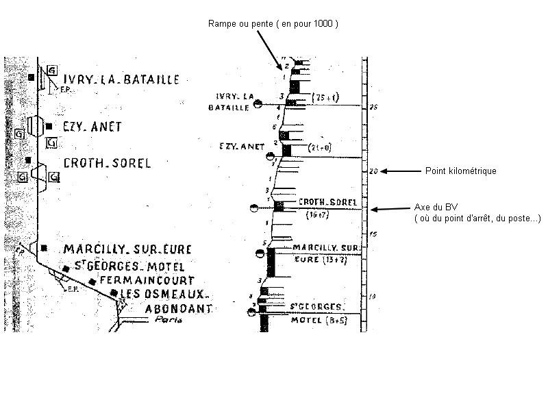 Sur l'ancienne ligne ROUEN/ORLEANS Notice3