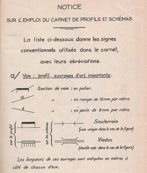 Sur l'ancienne ligne ROUEN/ORLEANS Notice4