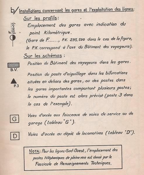 Sur l'ancienne ligne ROUEN/ORLEANS Notice5