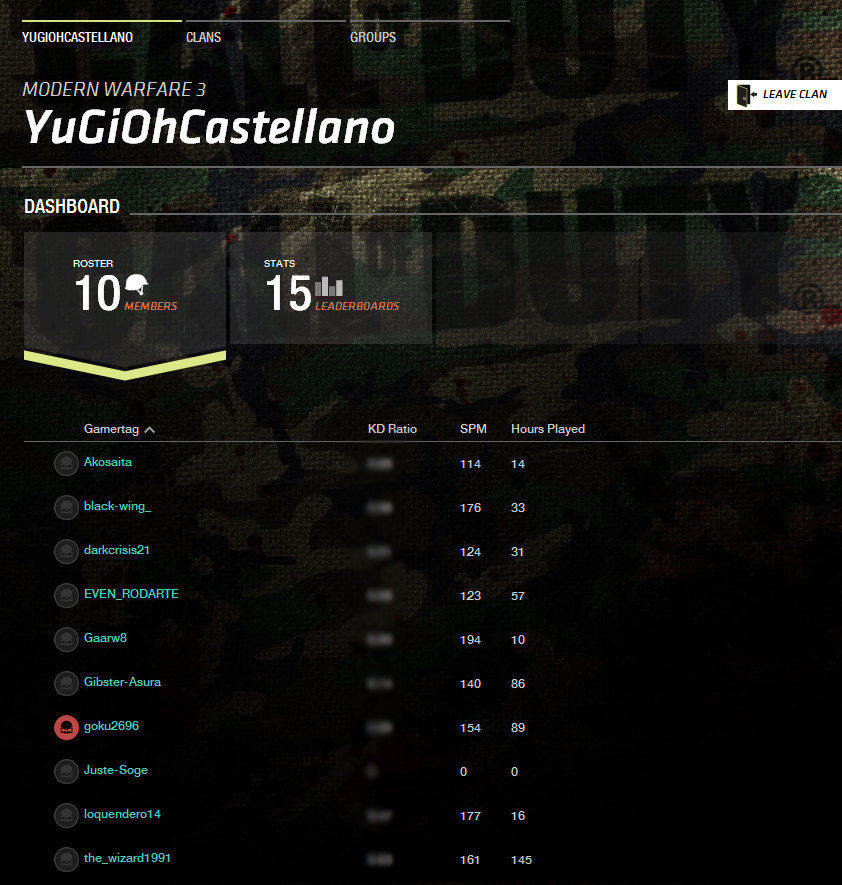 [PS3] clan Call of Duty Modern Warfare 3 YGOcastellano Nnnnnnnnnn