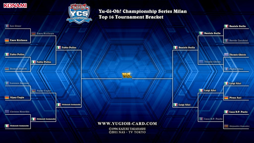 [Tema Oficial] Yu-Gi-Oh! Champion Series - Milan (livestream) Pairings_t4_zpsa00fc752