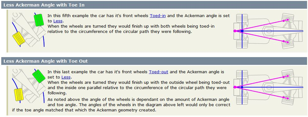 101 on Steering! Caster - Camber - Toe and KIP and what it does. (Old Video). Less_ackerman_zps4d309cec