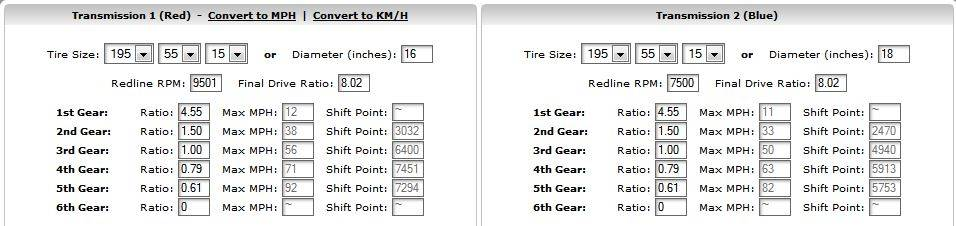 92mph? My new Project, Racing mower! Craftsman / Jonsered LT12 - Page 3 CALC_SPEED_MPH_zps3d97c186