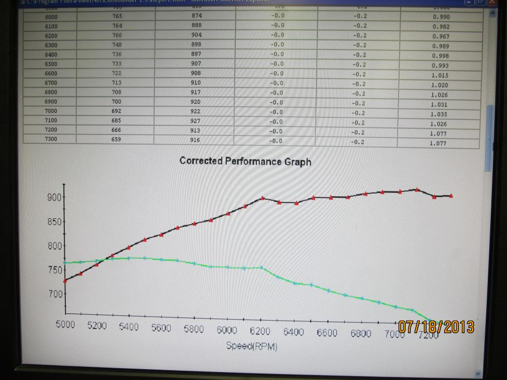 557 P-51 BUILD AND DYNO RESULTS IMG_2823_zpsc405c150
