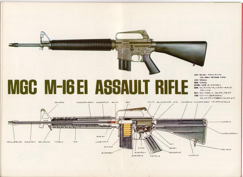 MGC M16A1 Manual IMG-mgc-m16-cutaway