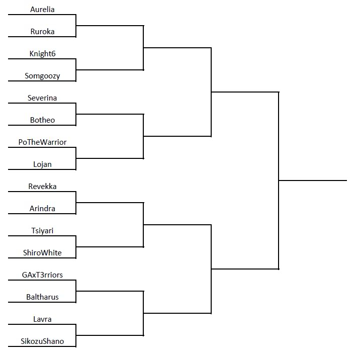 HG PvP Tournament [9/3/2011] Ladder1