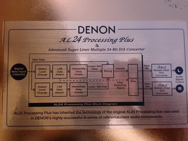 [Wts] Denon Z1 CIMG1541